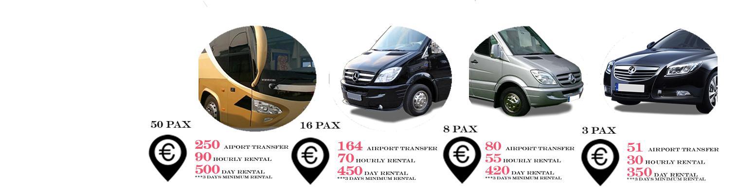 Sicily Car Rental Turin Airport